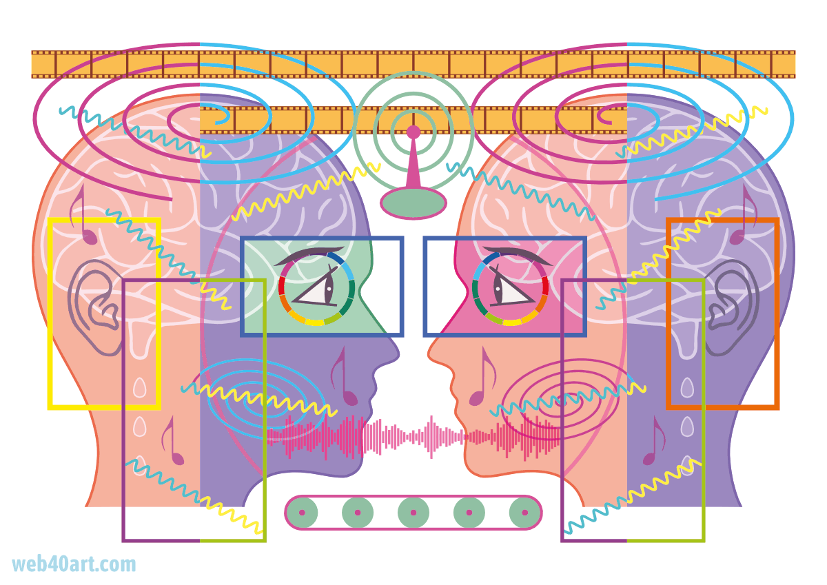 Kopf-Auge-Ohr